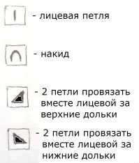 усл. об.