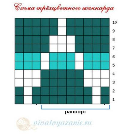 жакк-3н
