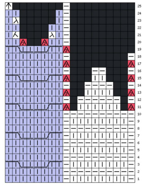 берет-схема1