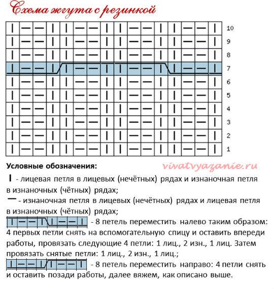 shema-zhgut-rezinka-N