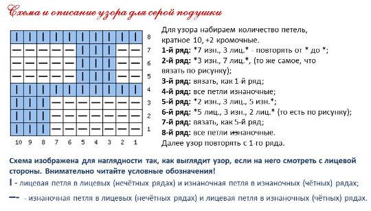 shema-plet-1