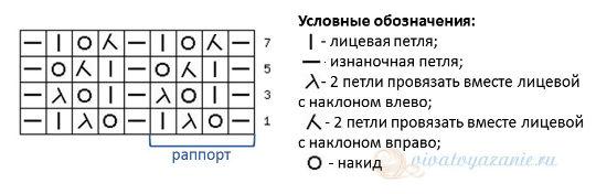 топ-схема2