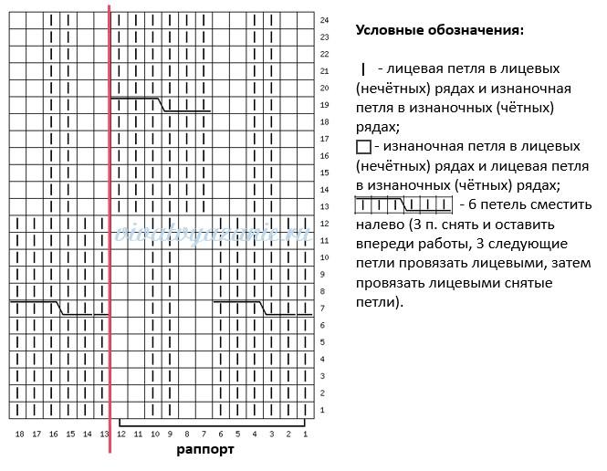 См.п-схема