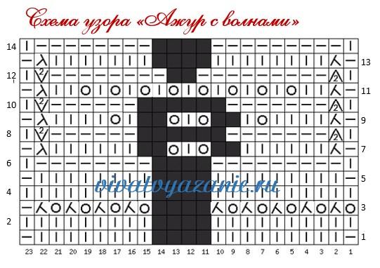 azhur-s-volnami-shema