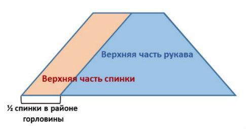 shema-3